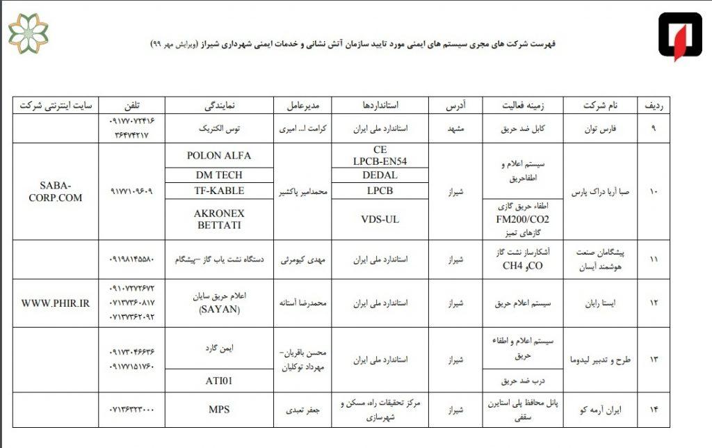 تاییدیه آتش نشانی شیراز